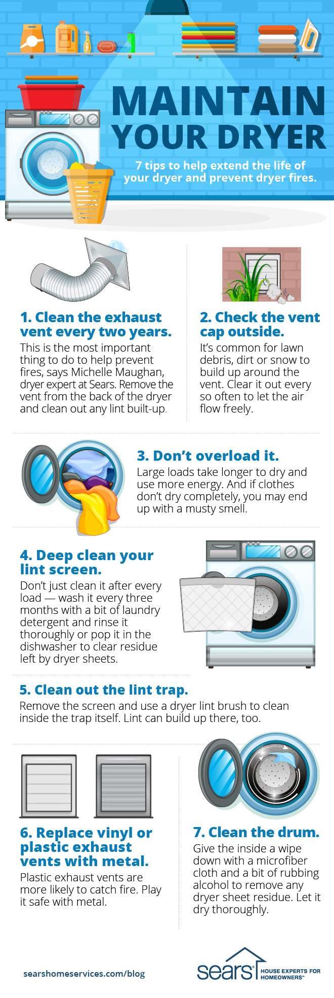 top dryer problems