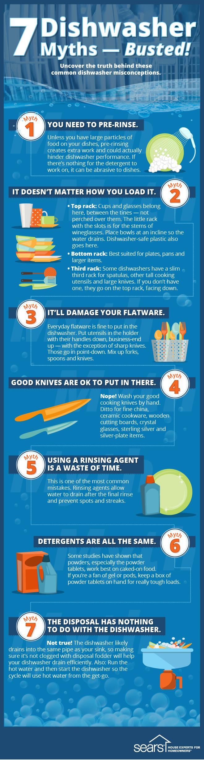 7 Dishwasher Myths