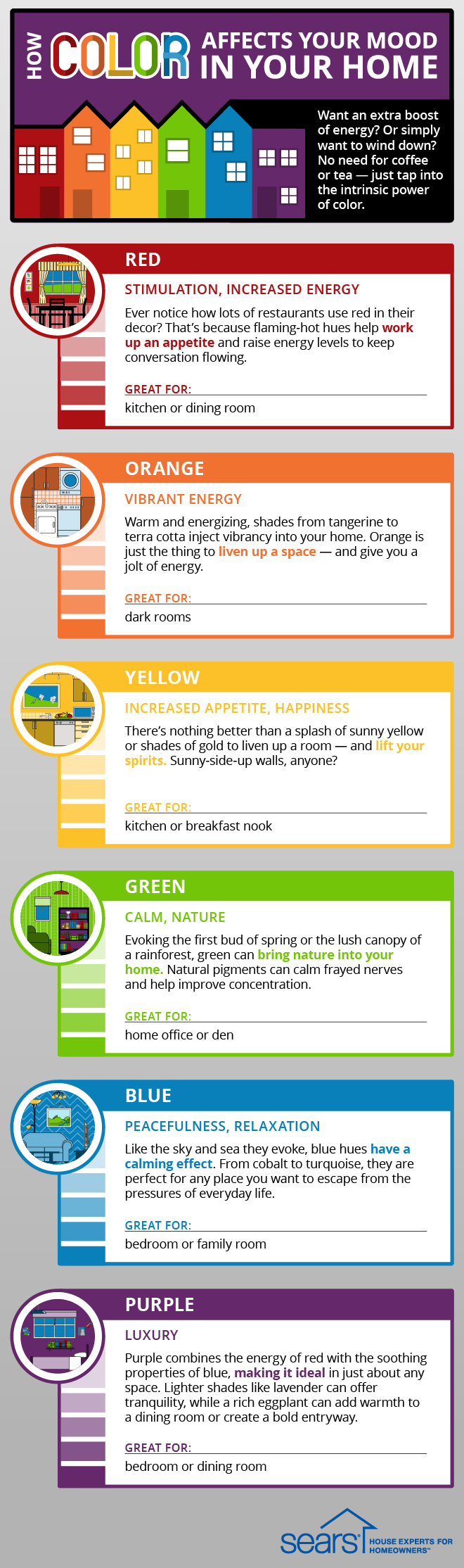 Colors Mood how color affects your mood - home design