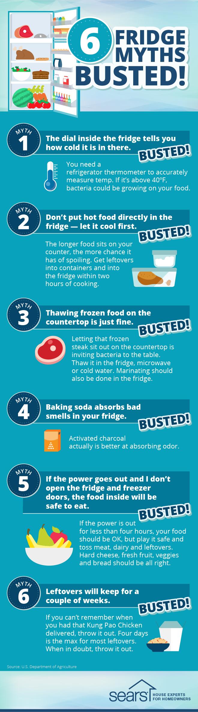 6 Refrigerator Myths Debunked