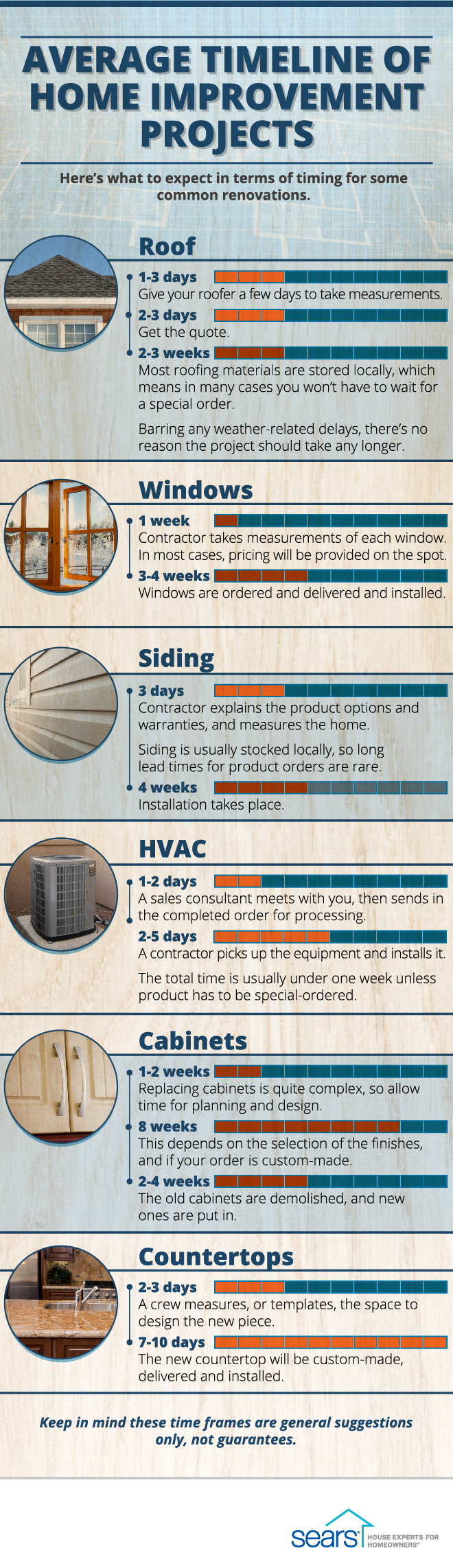 how long should home improvement projects take