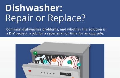 repair or replace dishwasher