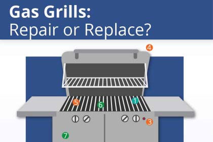 grill problems