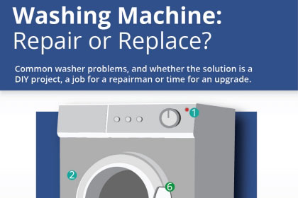 Common washer problems