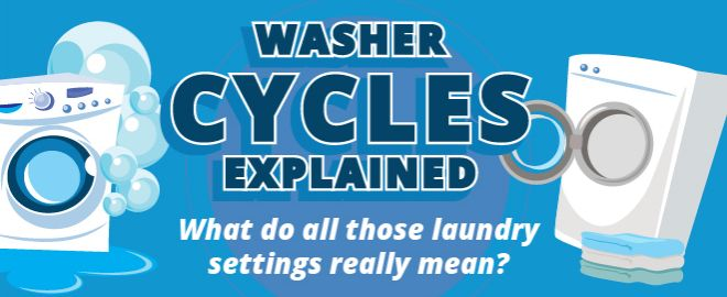 Washer cycles explained