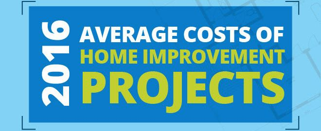 Average cost of home improvements like kitchen remodels, new doors, and more