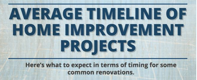 How Long Should Home Renovation Projects Take?